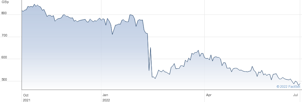 BARINGS EMERG. performance chart
