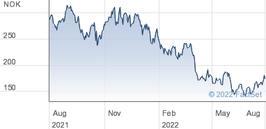 Nordic Semiconductor Share Price NOK0 01