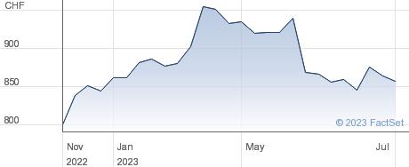 Emmi AG Share Price Ordinary CHF10