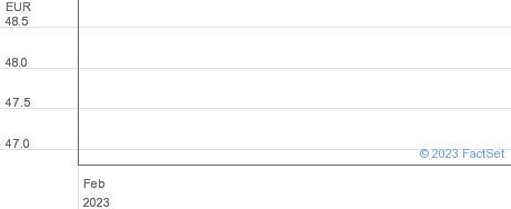 ISH EMU LARGE performance chart