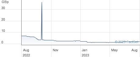 JADE ROAD INV performance chart