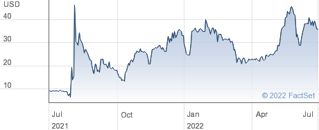 Regencell Bioscience Holdings Ltd performance chart