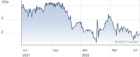 NON-STANDARD performance chart